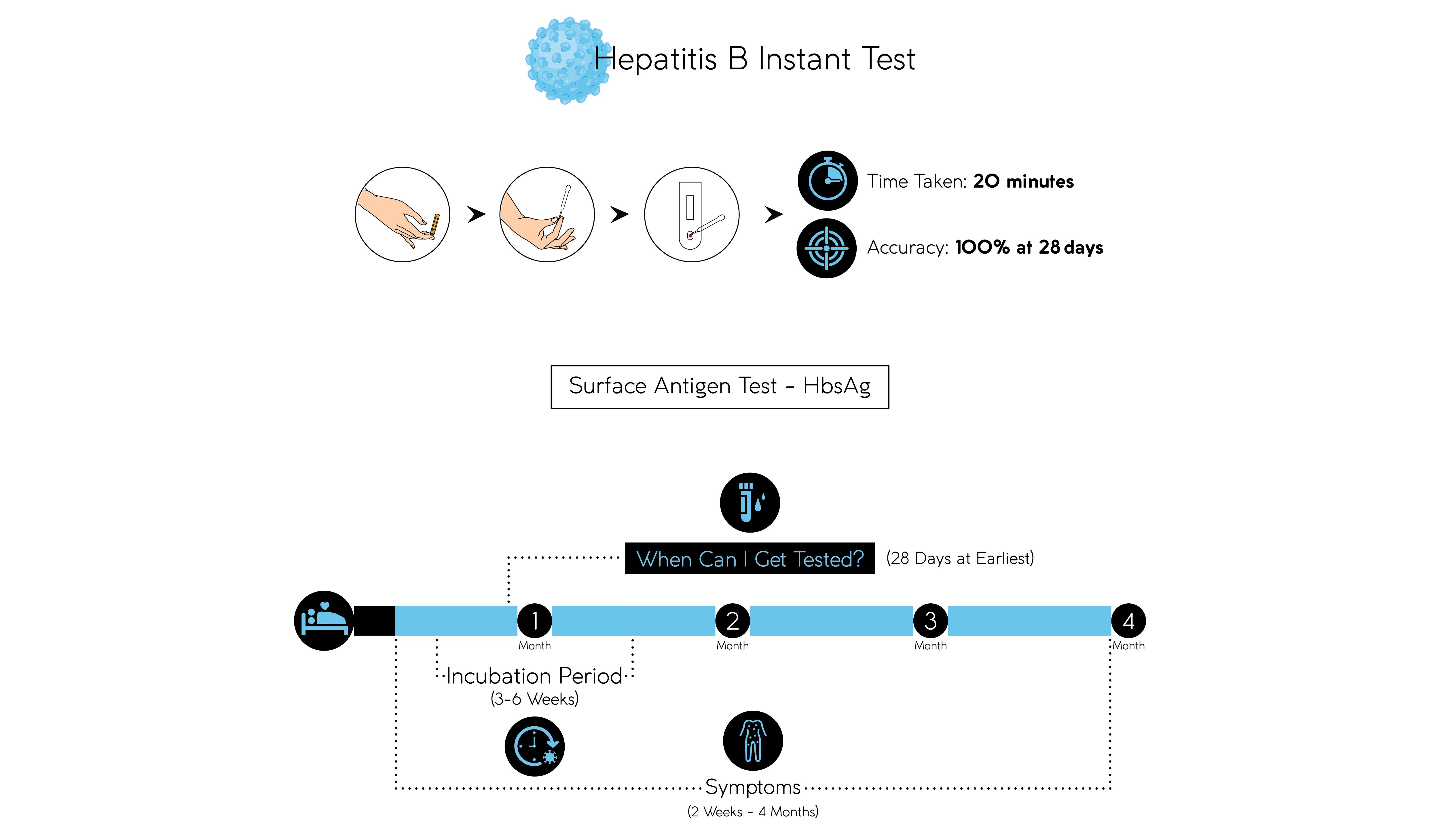 Hepatitis B Instant test-01