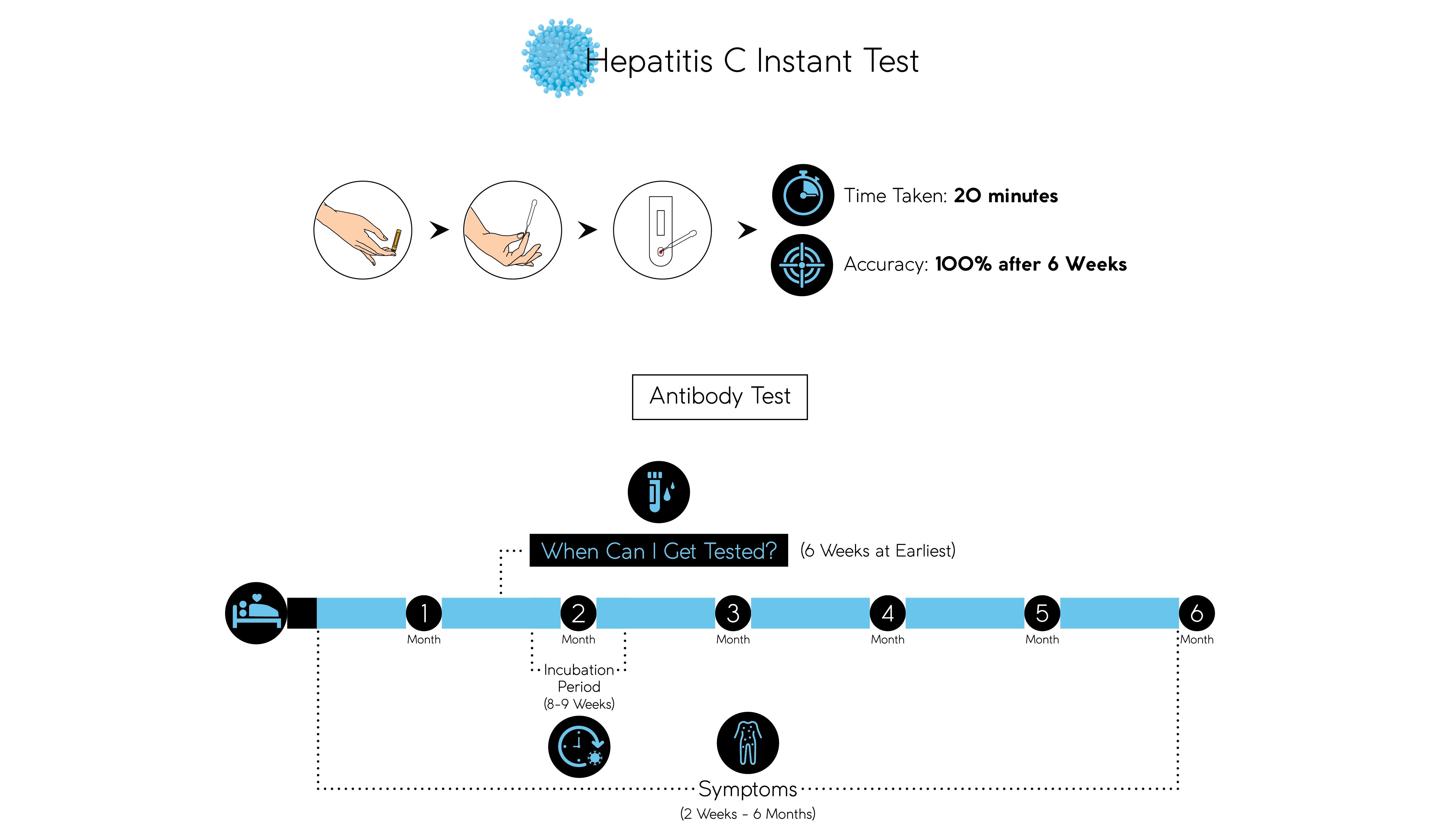 Hepatitis C Instant test-01